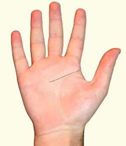 линия ума - головы на руке